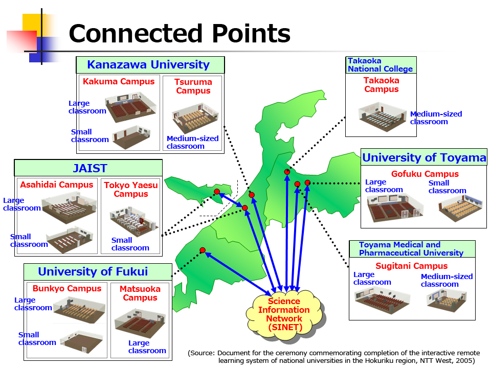 Interactive Remote Learning System Linking the National Universities of Three Hokuriku Prefectures