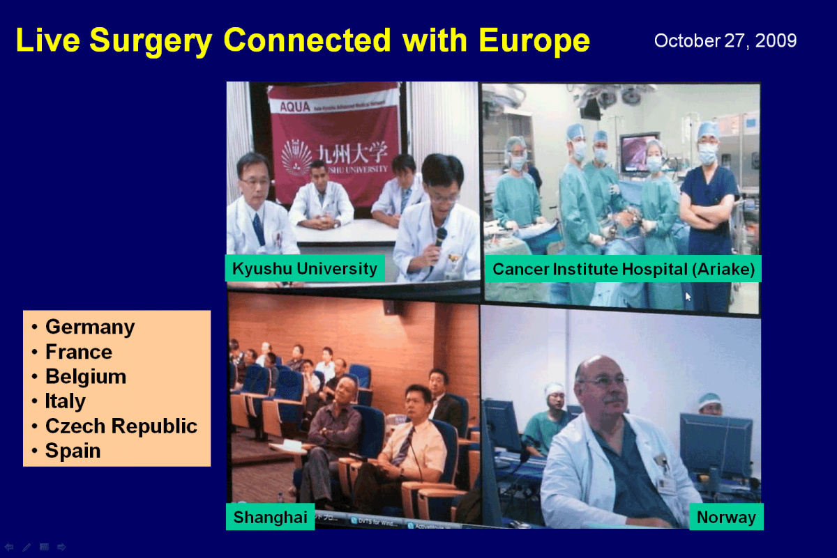 Promoting International Telemedicine Using Academic Networks